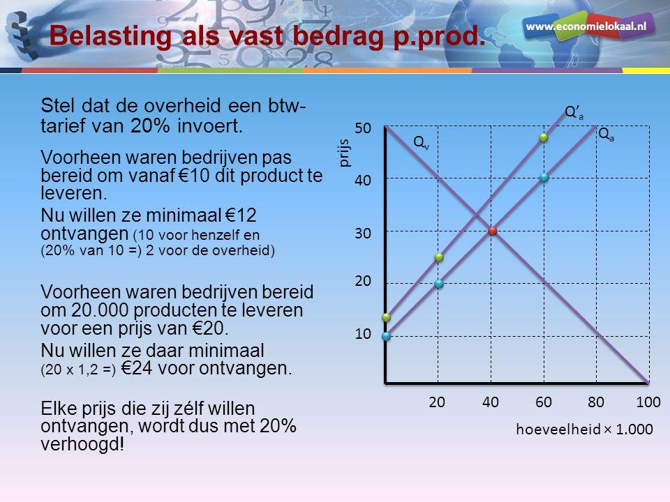 Belasting als vast bedrag p.prod.