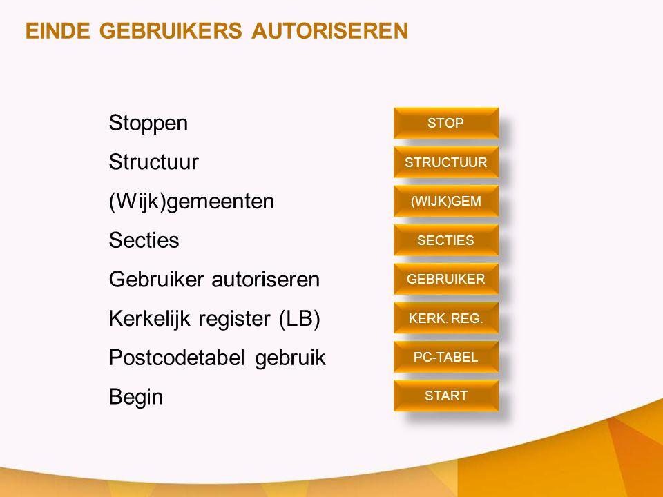 EINDE GEBRUIKERS AUTORISEREN Stoppen Structuur (Wijk)gemeenten Secties