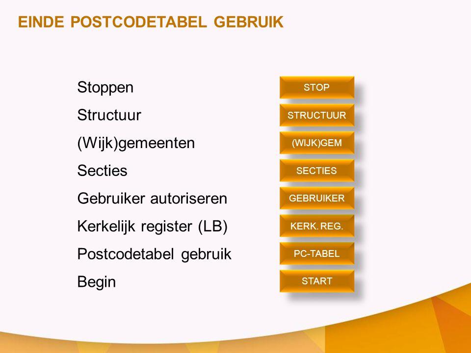 EINDE POSTCODETABEL GEBRUIK Stoppen Structuur (Wijk)gemeenten Secties