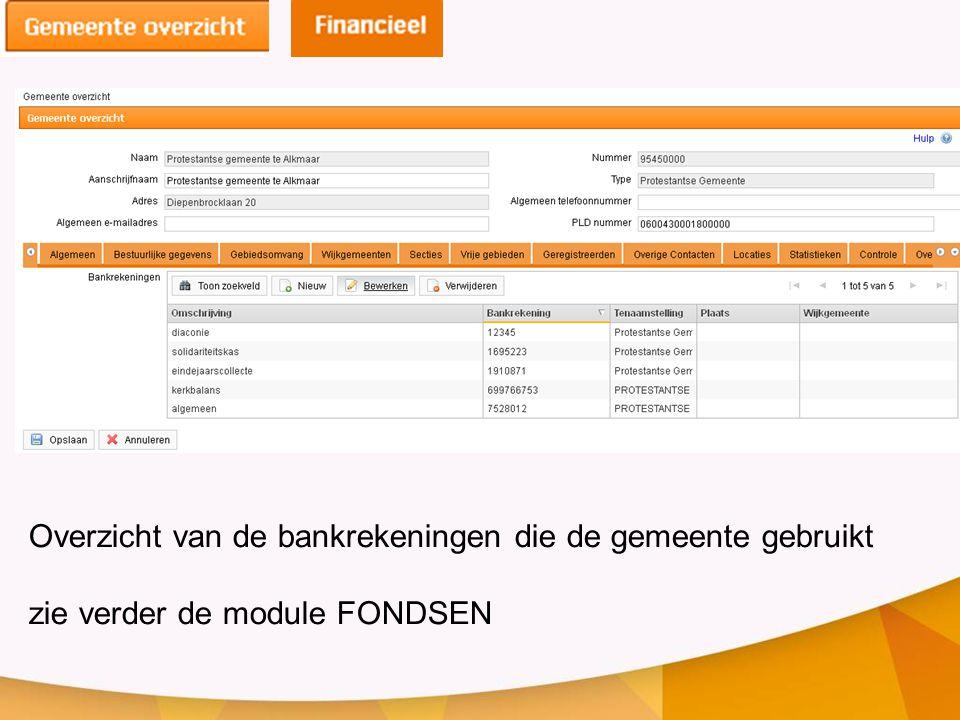 Overzicht van de bankrekeningen die de gemeente gebruikt