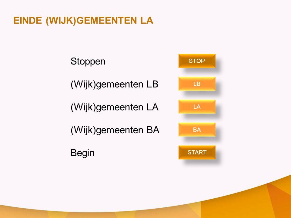 EINDE (WIJK)GEMEENTEN LA Stoppen (Wijk)gemeenten LB (Wijk)gemeenten LA