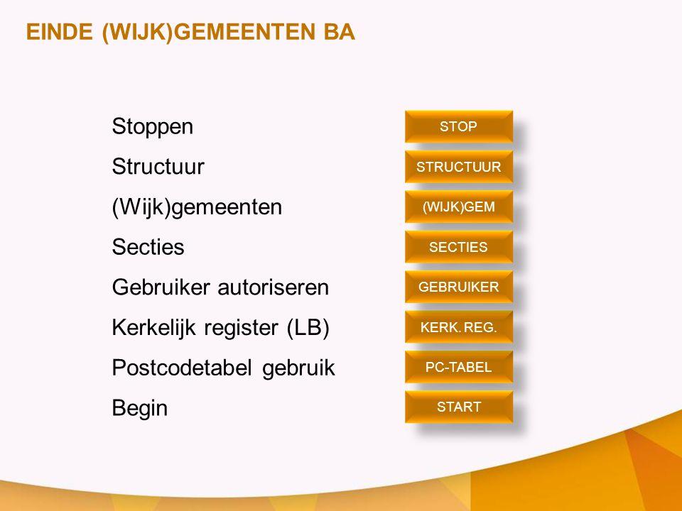 EINDE (WIJK)GEMEENTEN BA Stoppen Structuur (Wijk)gemeenten Secties