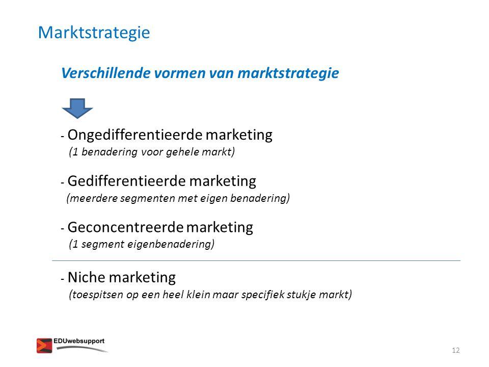 Marktstrategie Verschillende vormen van marktstrategie
