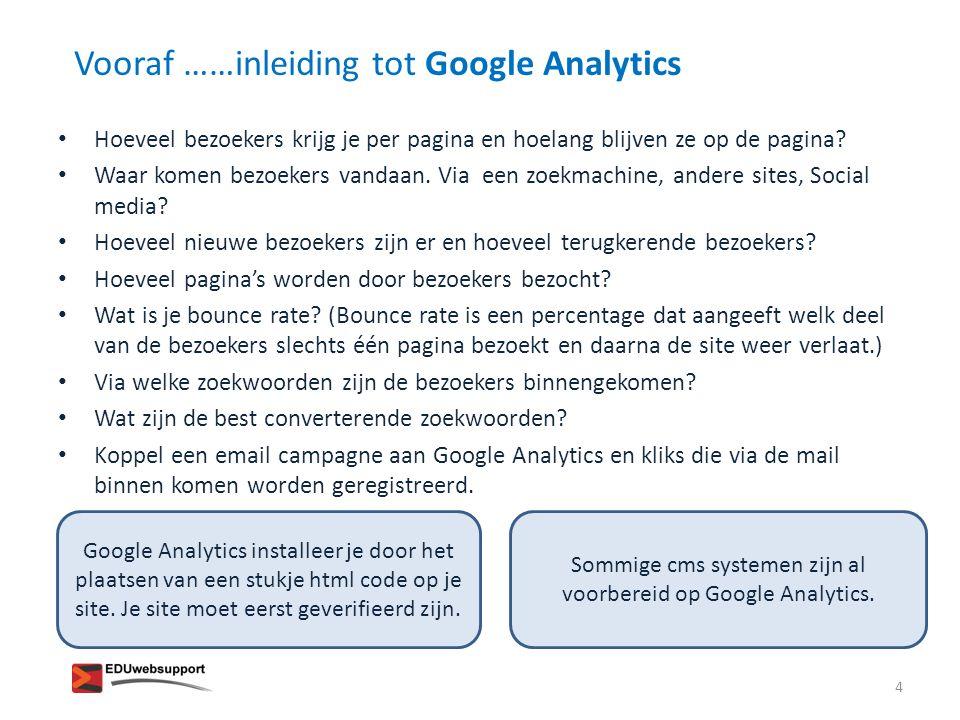 Sommige cms systemen zijn al voorbereid op Google Analytics.