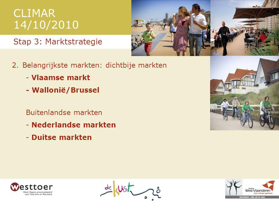 Stap 3: Marktstrategie Belangrijkste markten: dichtbije markten
