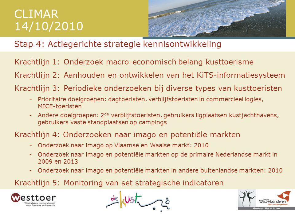 Stap 4: Actiegerichte strategie kennisontwikkeling