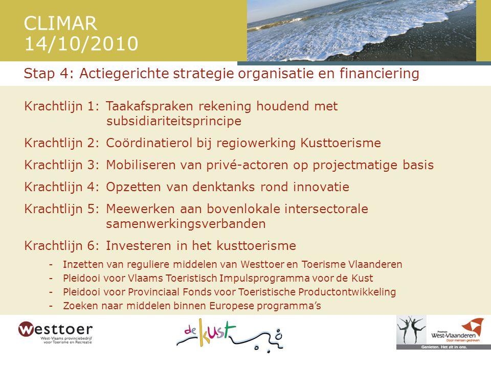 Stap 4: Actiegerichte strategie organisatie en financiering