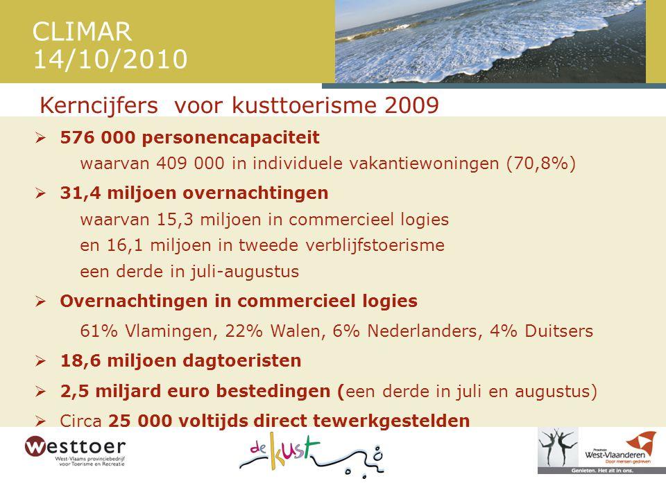 Kerncijfers voor kusttoerisme 2009