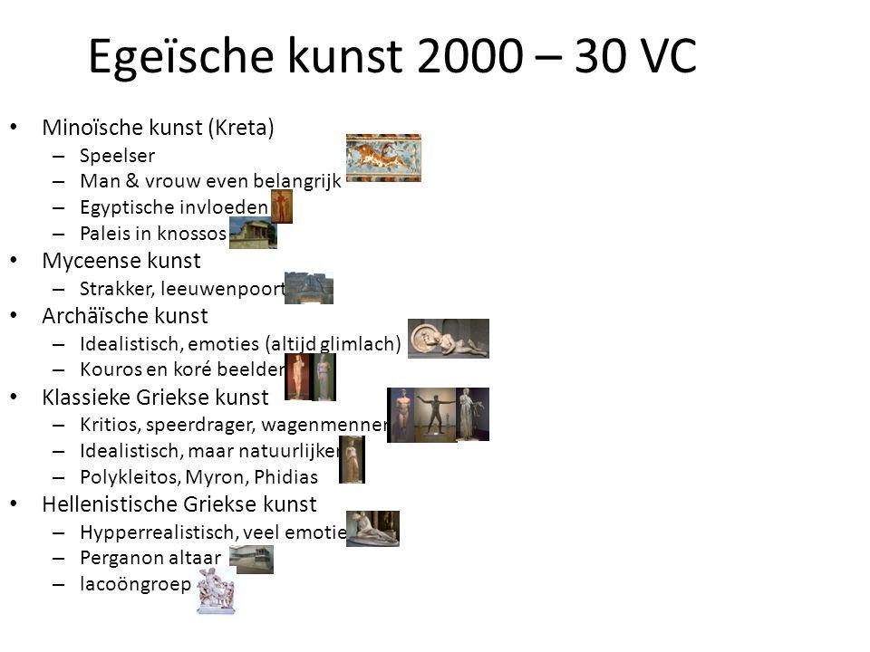 Egeïsche kunst 2000 – 30 VC Minoïsche kunst (Kreta) Myceense kunst