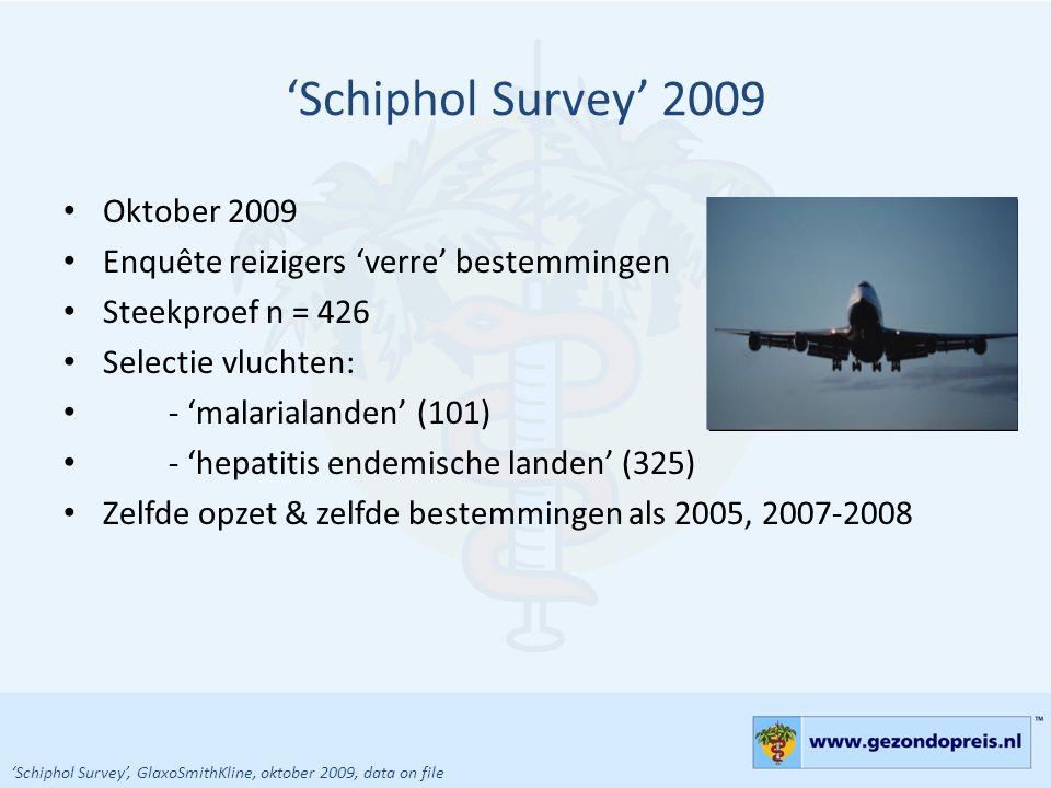 'Schiphol Survey' 2009 Oktober 2009