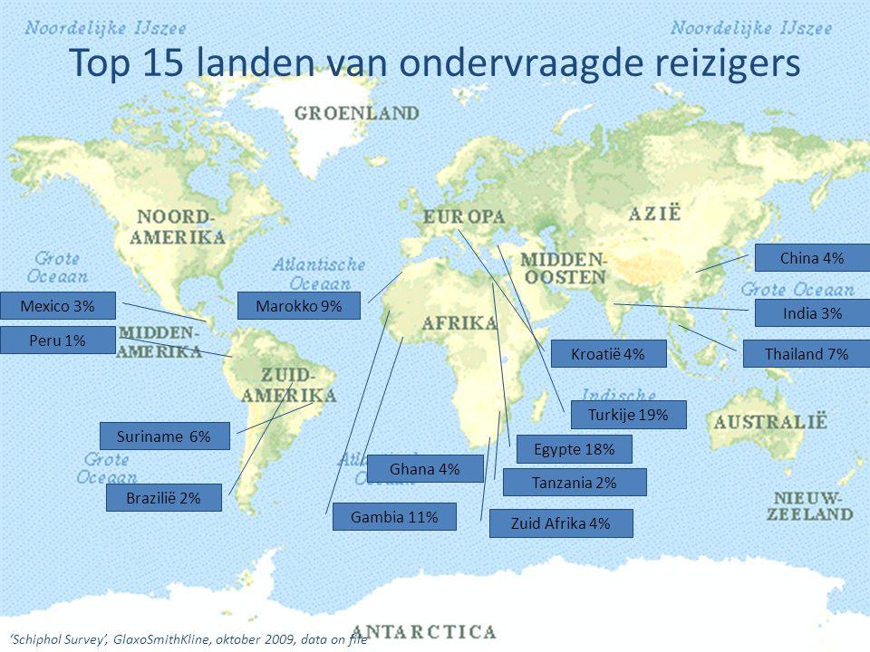 Top 15 landen van ondervraagde reizigers