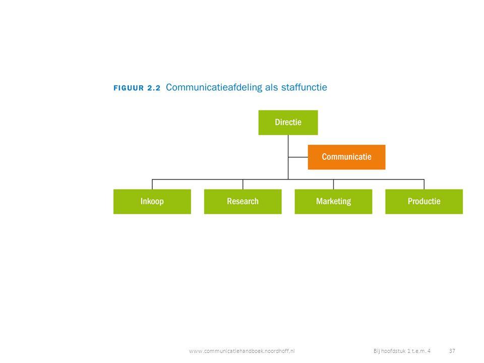 www.communicatiehandboek.noordhoff.nl