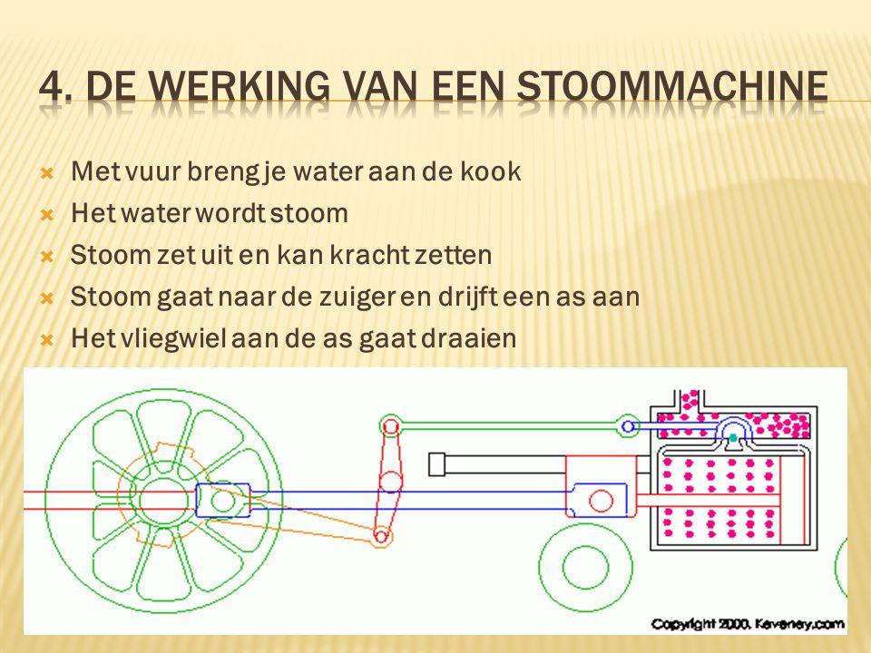 4. De werking van een stoommachine