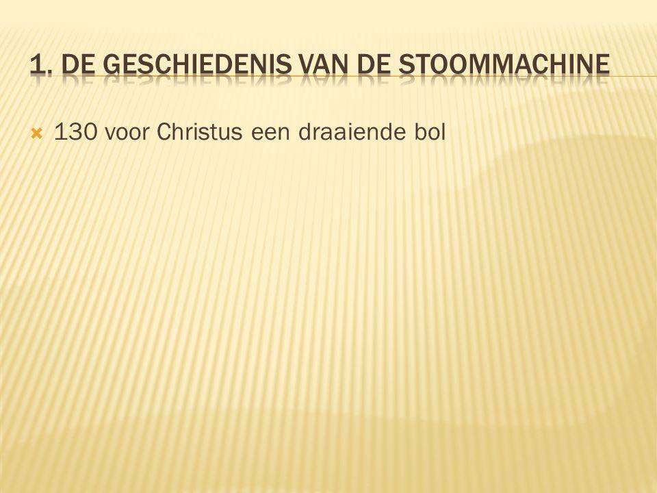 1. De geschiedenis van de stoommachine