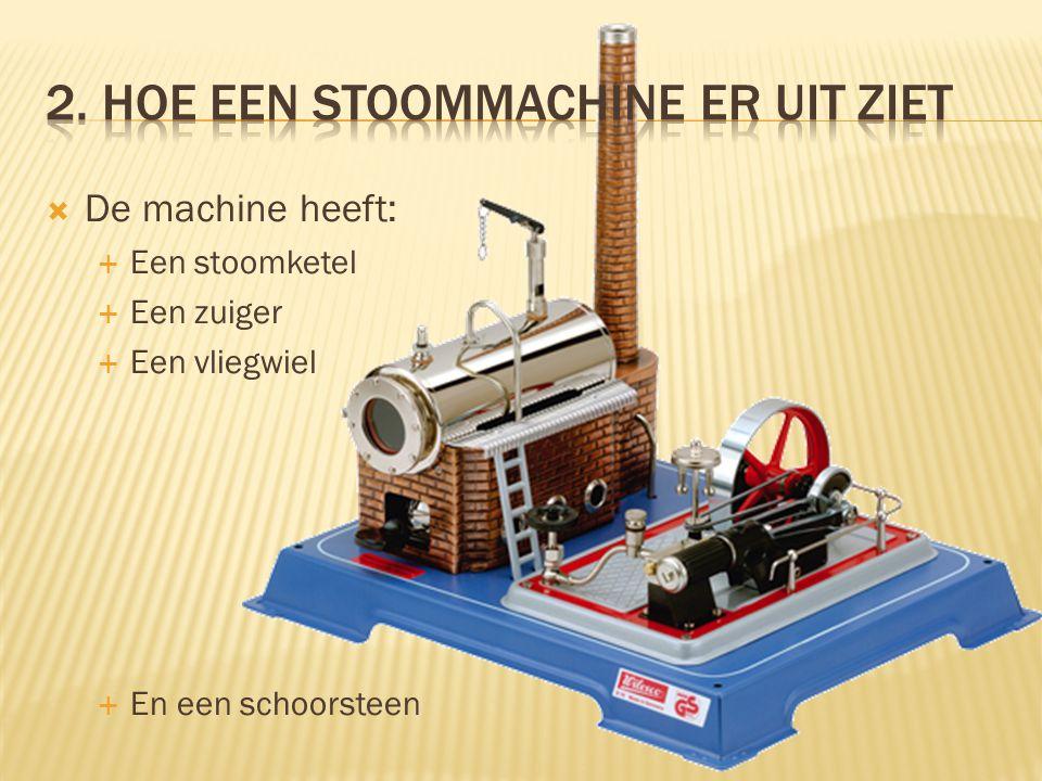 2. Hoe een stoommachine er uit ziet