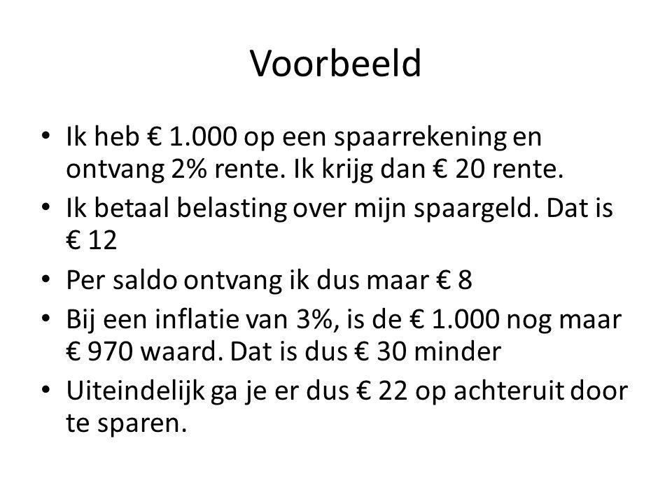 Voorbeeld Ik heb € 1.000 op een spaarrekening en ontvang 2% rente. Ik krijg dan € 20 rente. Ik betaal belasting over mijn spaargeld. Dat is € 12.