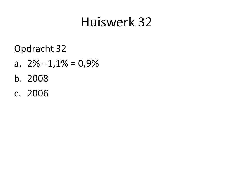 Huiswerk 32 Opdracht 32 2% - 1,1% = 0,9% 2008 2006