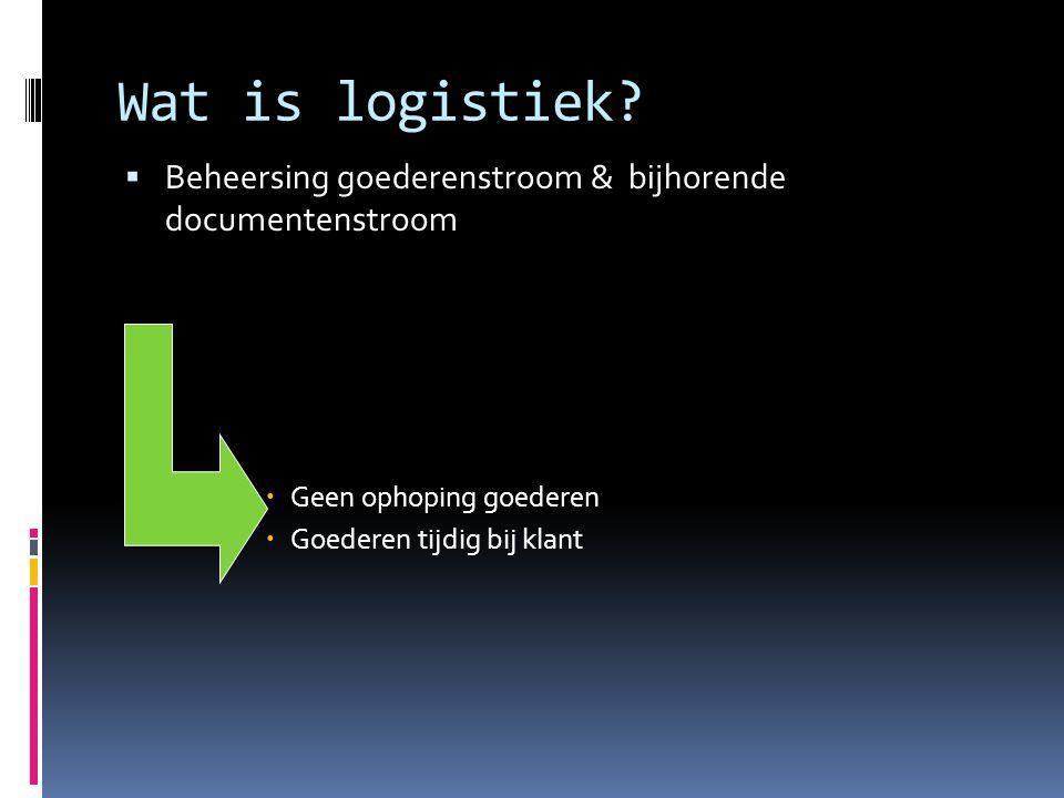 Wat is logistiek Beheersing goederenstroom & bijhorende documentenstroom. Geen ophoping goederen.