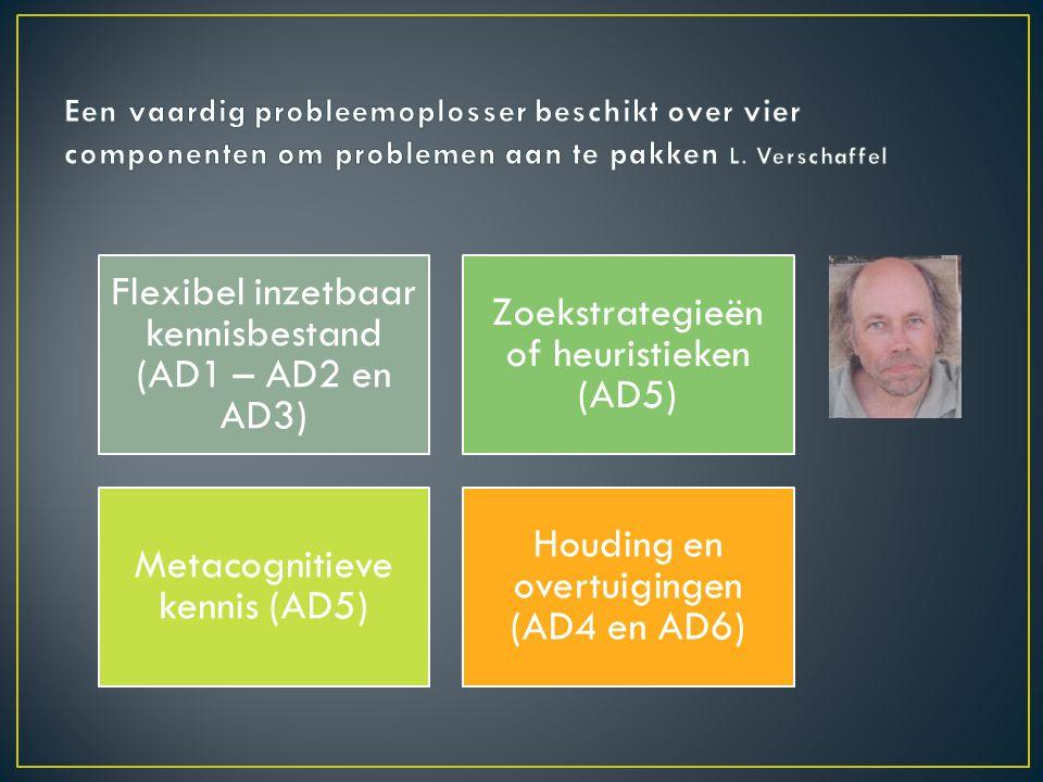 Flexibel inzetbaar kennisbestand (AD1 – AD2 en AD3)