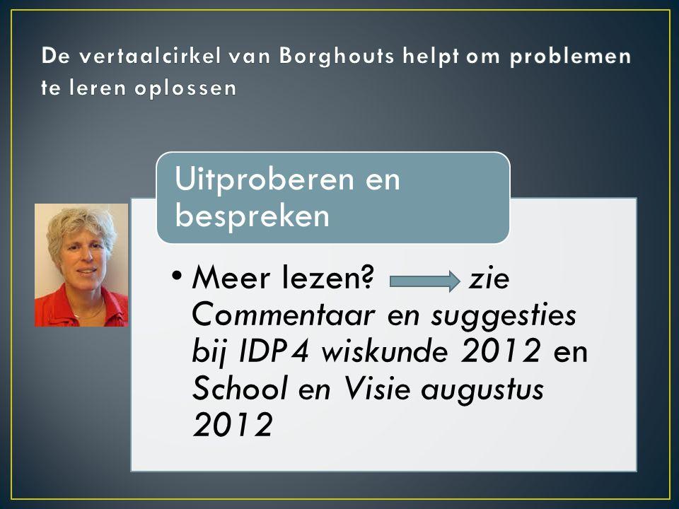 De vertaalcirkel van Borghouts helpt om problemen te leren oplossen