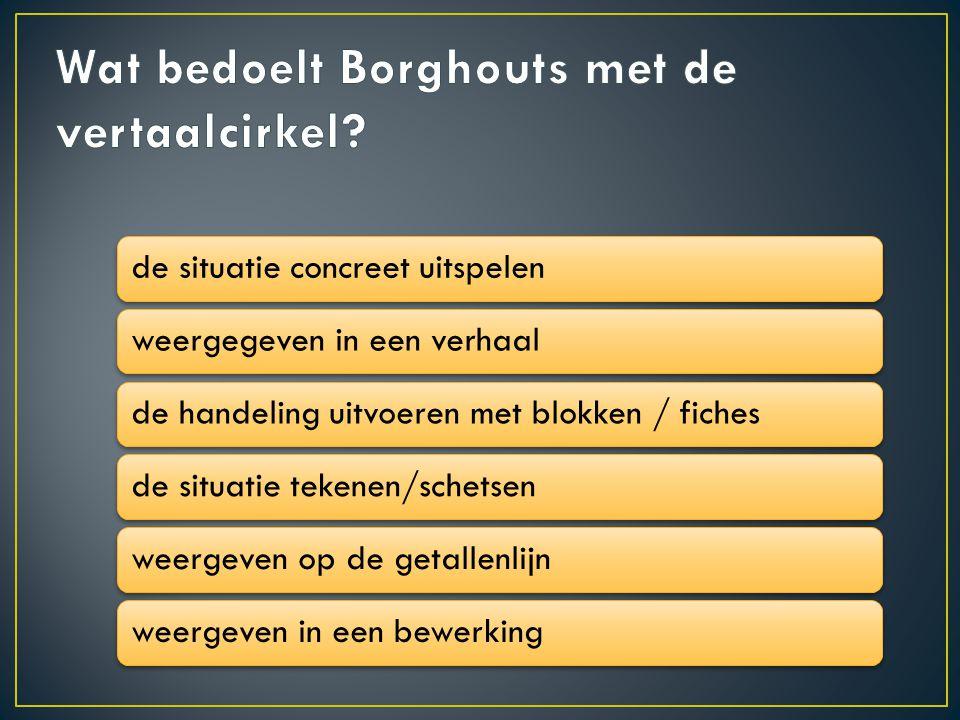 Wat bedoelt Borghouts met de vertaalcirkel