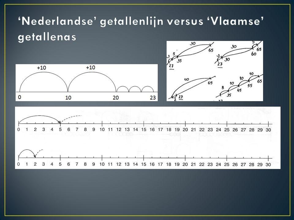 'Nederlandse' getallenlijn versus 'Vlaamse' getallenas