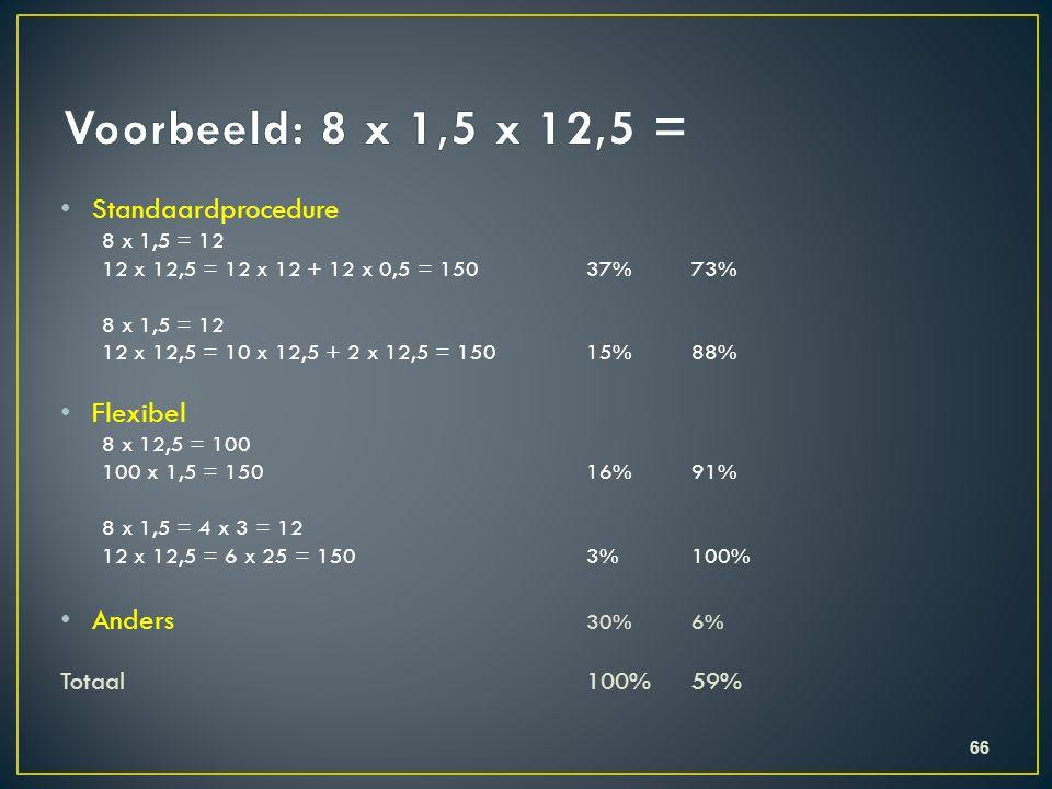 Voorbeeld: 8 x 1,5 x 12,5 = Standaardprocedure Flexibel Anders 30% 6%