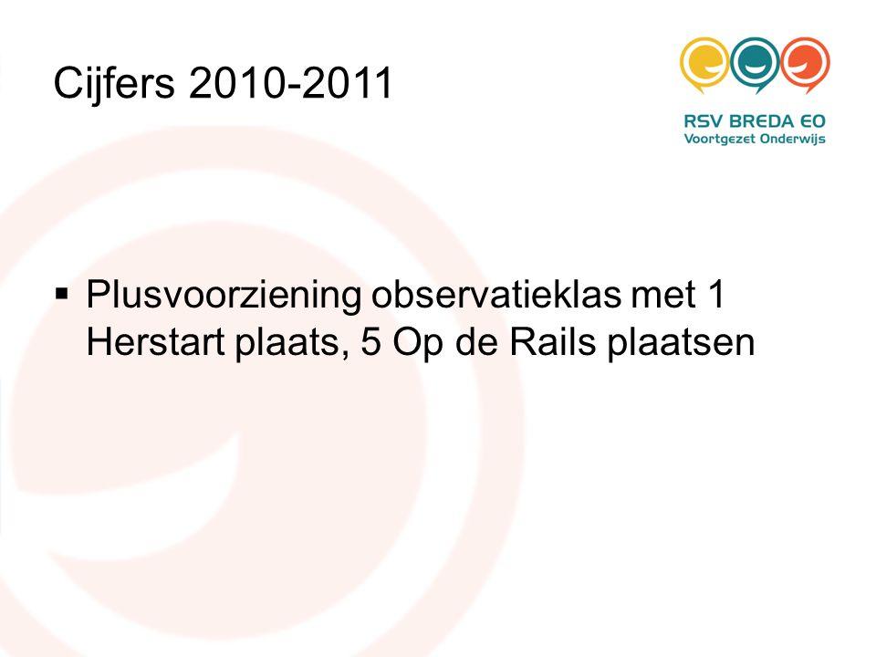 Cijfers 2010-2011 Plusvoorziening observatieklas met 1 Herstart plaats, 5 Op de Rails plaatsen