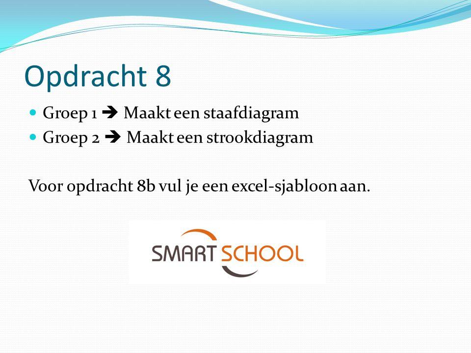 Opdracht 8 Groep 1  Maakt een staafdiagram