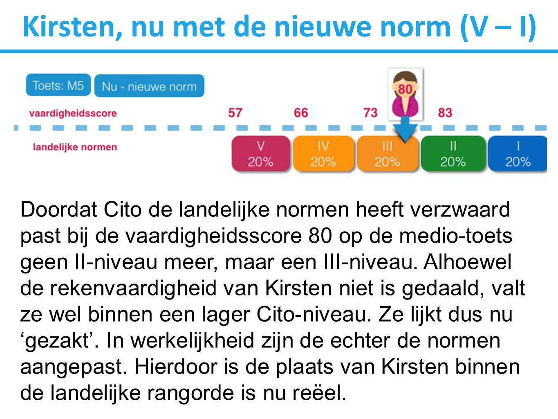 Kirsten, nu met de nieuwe norm (V – I)