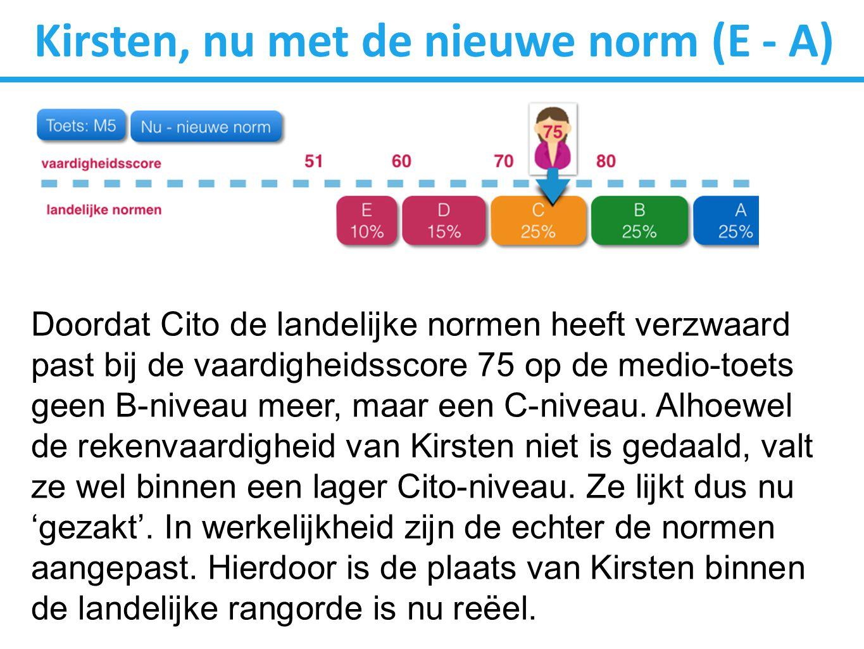 Kirsten, nu met de nieuwe norm (E - A)