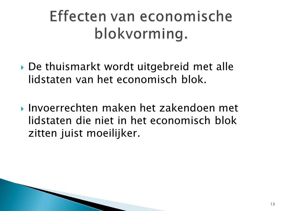 Effecten van economische blokvorming.