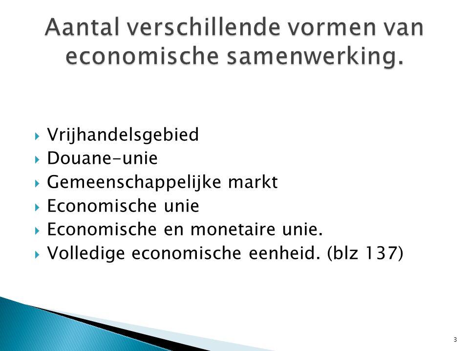 Aantal verschillende vormen van economische samenwerking.