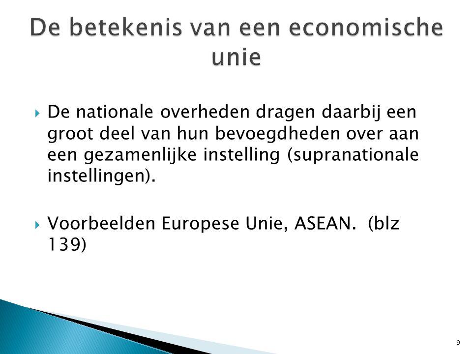 De betekenis van een economische unie