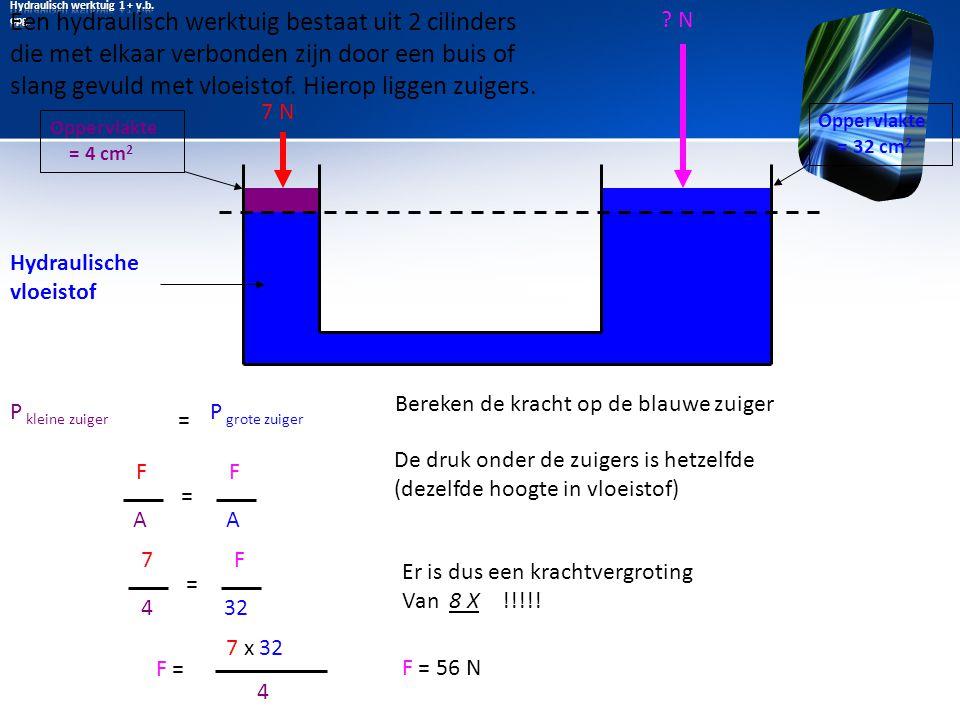 Hydraulisch werktuig 1 + v.b. opg.