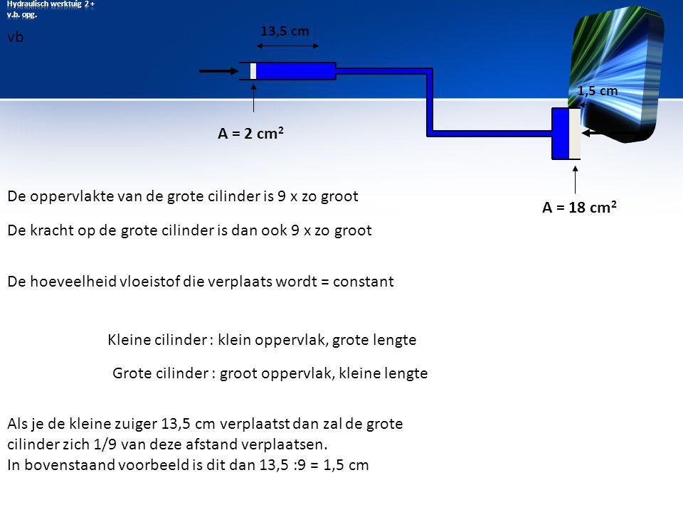 Hydraulisch werktuig 2 + v.b. opg.