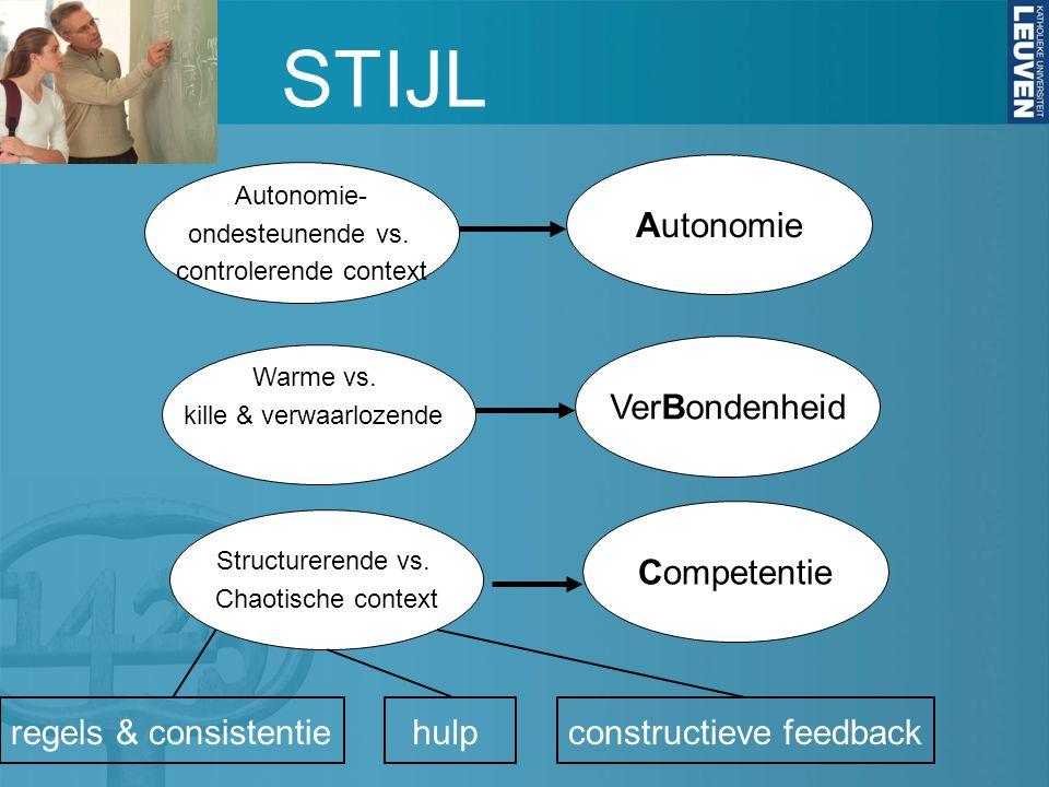 STIJL Autonomie VerBondenheid Competentie regels & consistentie hulp