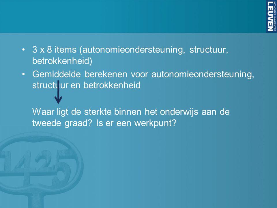 3 x 8 items (autonomieondersteuning, structuur, betrokkenheid)