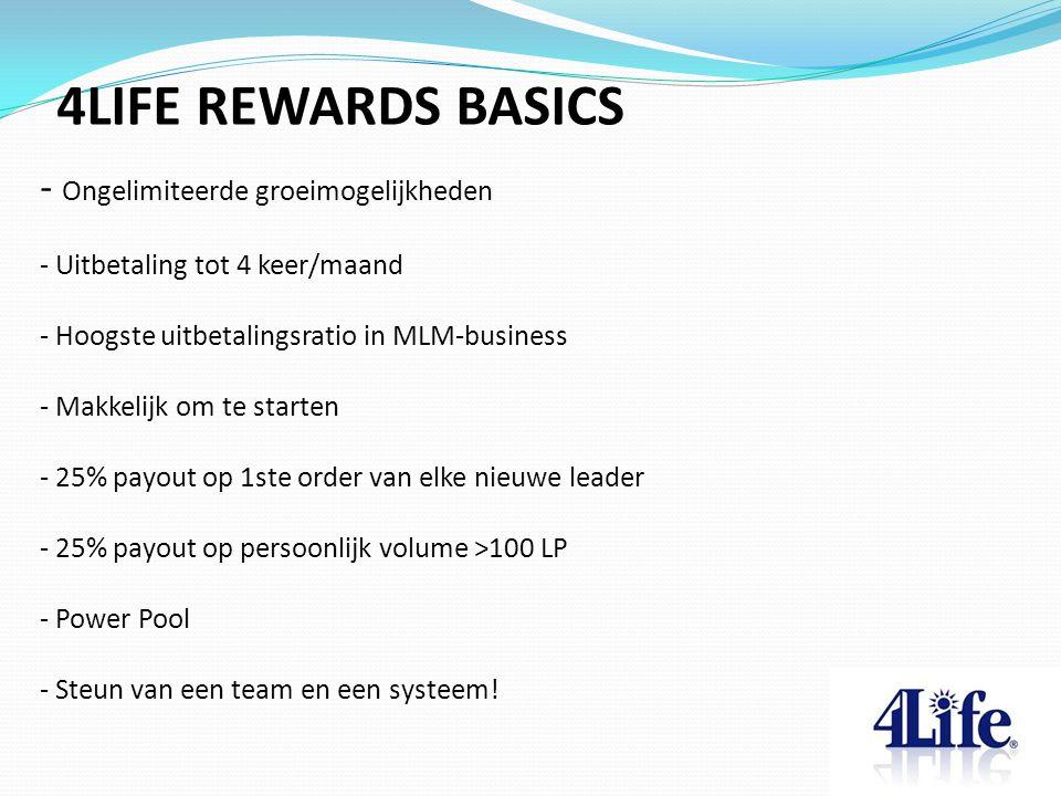 4LIFE REWARDS BASICS Ongelimiteerde groeimogelijkheden
