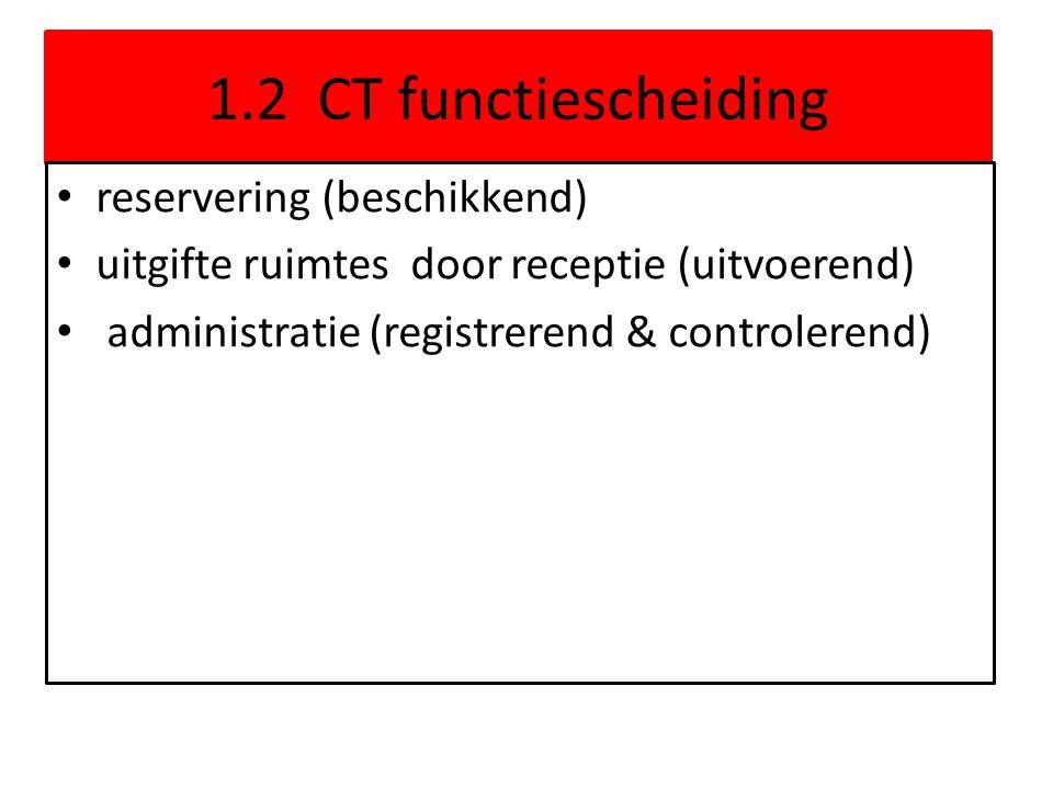 1.2 CT functiescheiding reservering (beschikkend)