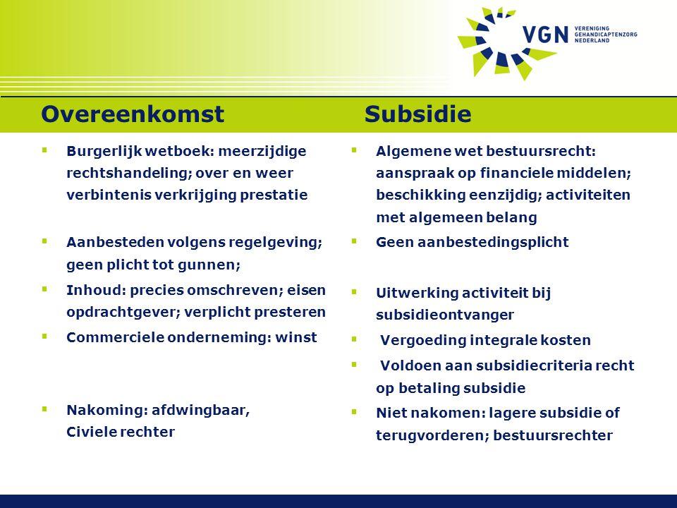 Overeenkomst Subsidie