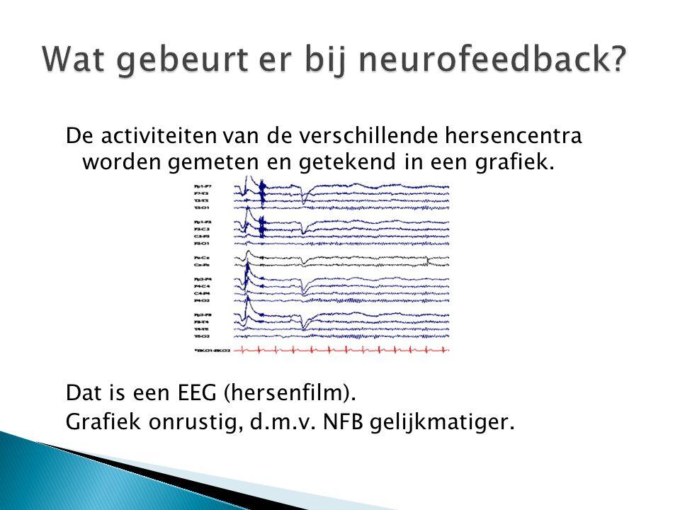 Wat gebeurt er bij neurofeedback