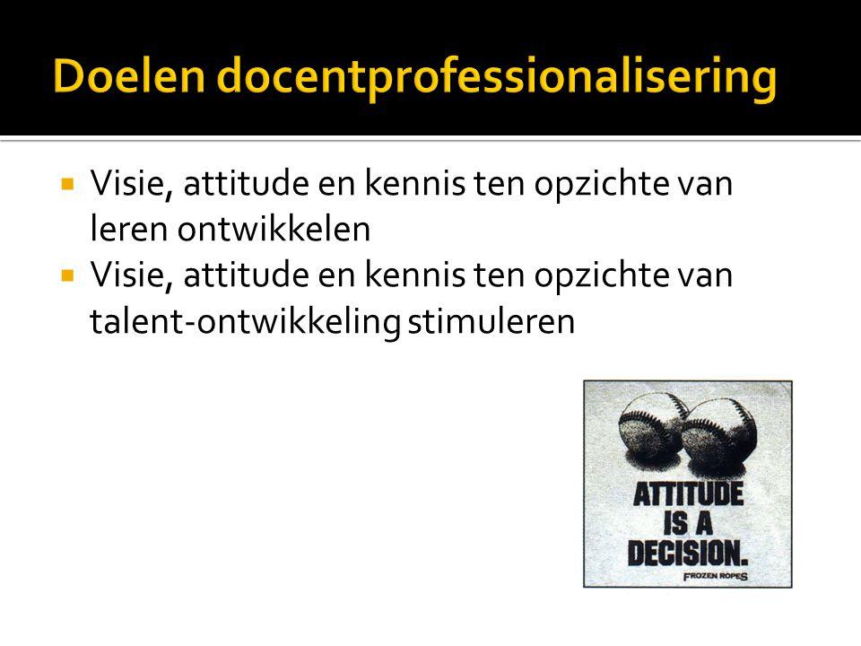 talent en ontwikkeling