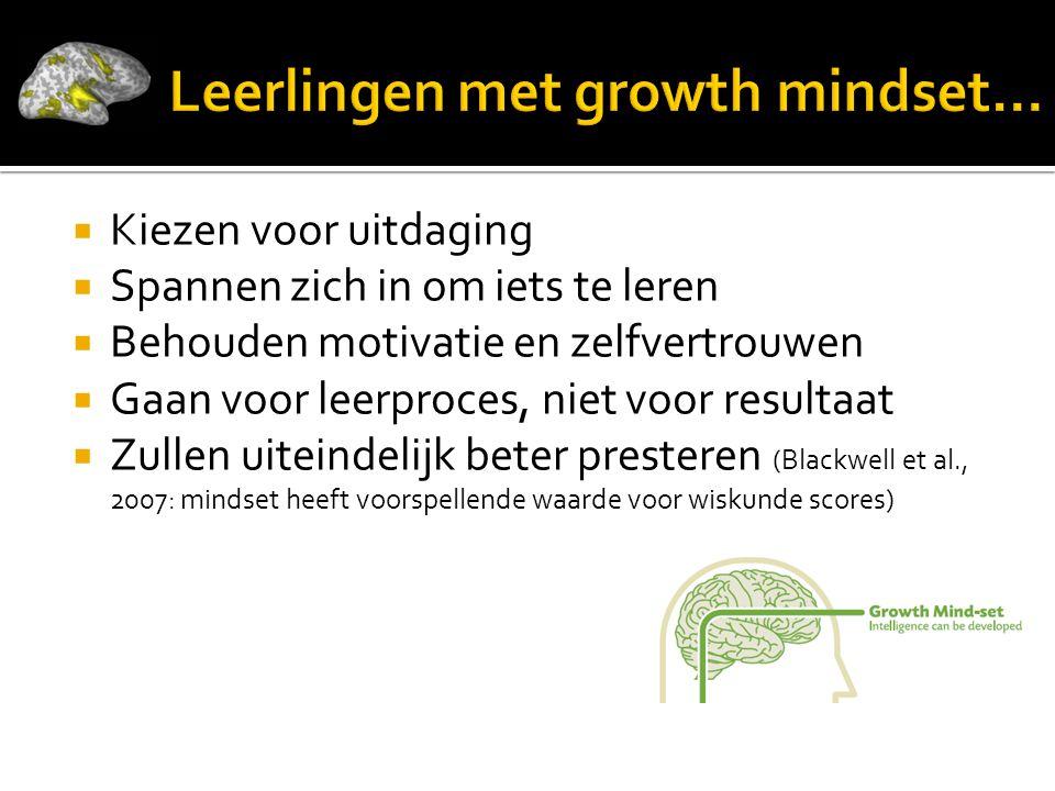 Leerlingen met growth mindset…