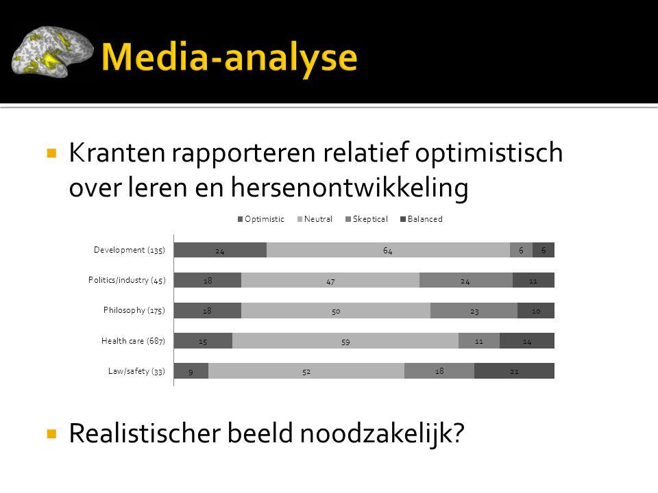 Media-analyse Kranten rapporteren relatief optimistisch over leren en hersenontwikkeling.
