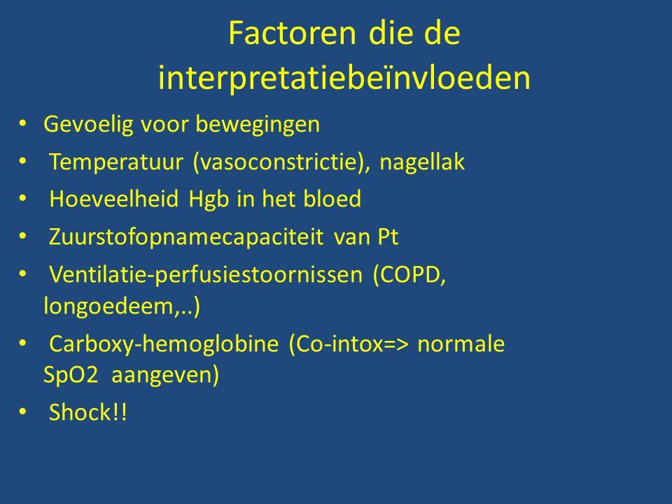 Factoren die de interpretatiebeïnvloeden