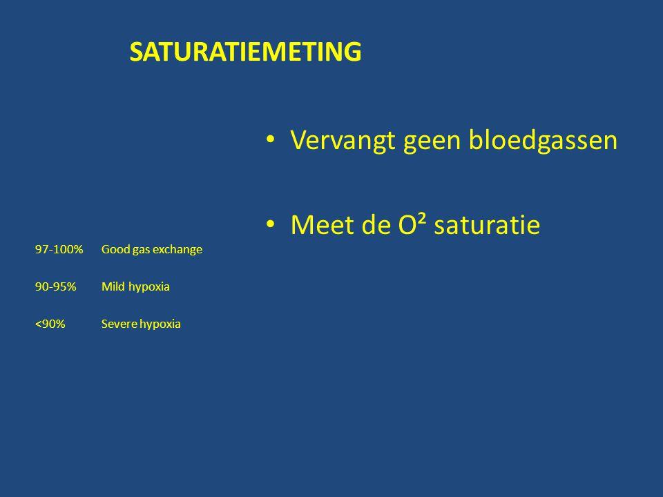 Vervangt geen bloedgassen Meet de O² saturatie