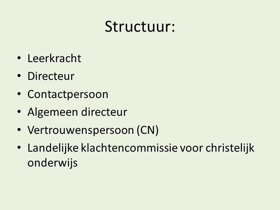 Structuur: Leerkracht Directeur Contactpersoon Algemeen directeur