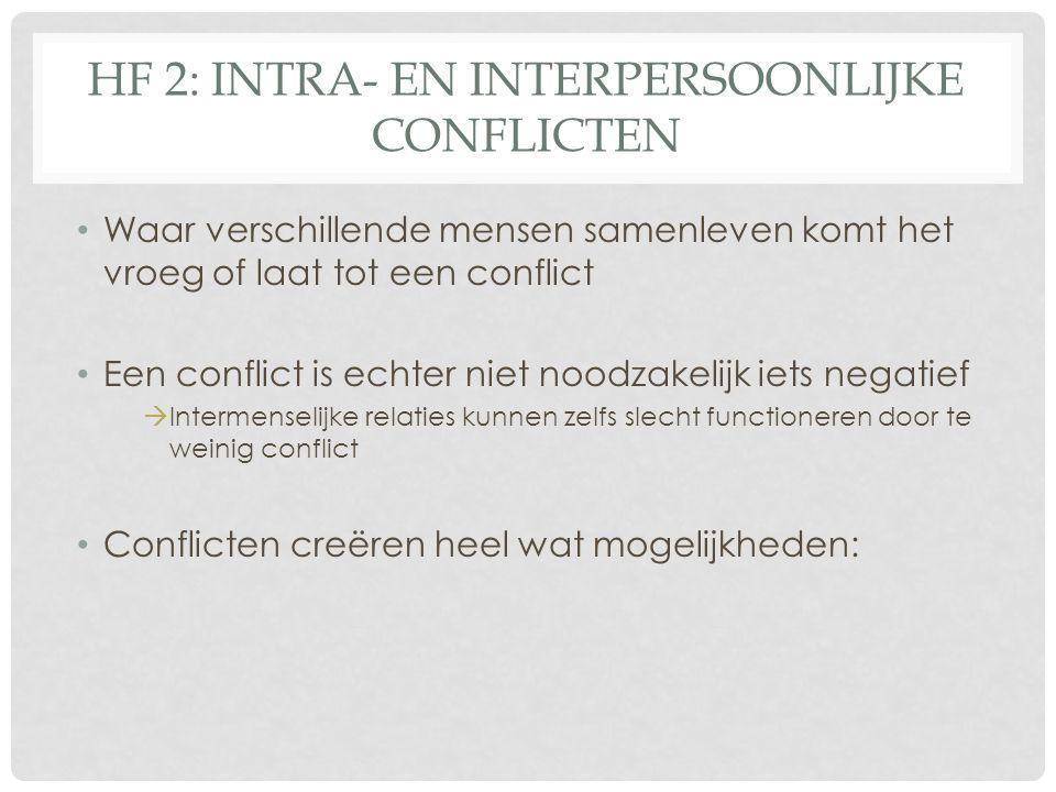 HF 2: intra- en interpersoonlijke conflicten