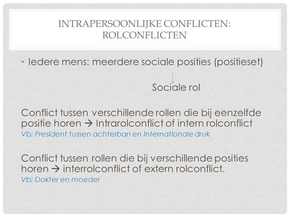 Intrapersoonlijke conflicten: Rolconflicten